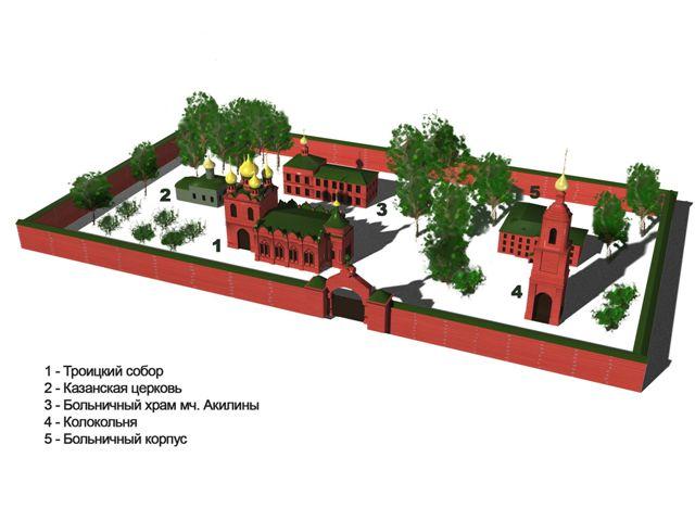 Головинский монастырь