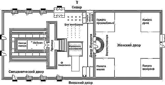 План Иерусалимского храма